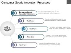 Consumer Goods Innovation Processes Ppt PowerPoint Presentation Summary Outline