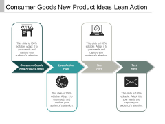Consumer Goods New Product Ideas Lean Action Plan Ppt PowerPoint Presentation Model Layout Ideas