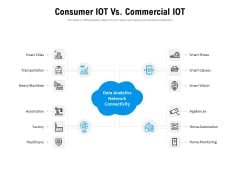 Consumer IOT Vs Commercial IOT Ppt PowerPoint Presentation Gallery Images