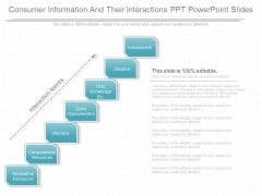 Consumer Information And Their Interactions Ppt Powerpoint Slides