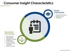 Consumer Insight Characteristics Ppt PowerPoint Presentation Inspiration Microsoft