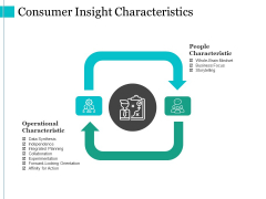 Consumer Insight Characteristics Ppt PowerPoint Presentation Portfolio Slideshow