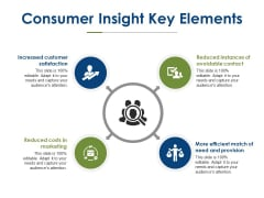Consumer Insight Key Elements Ppt PowerPoint Presentation Outline Clipart