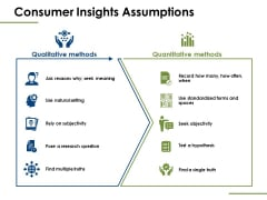 Consumer Insights Assumptions Ppt PowerPoint Presentation Infographics Designs Download
