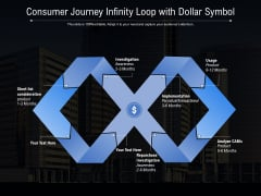 Consumer Journey Infinity Loop With Dollar Symbol Ppt PowerPoint Presentation Professional Templates
