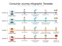 Consumer Journey Infographic Template Ppt PowerPoint Presentation Microsoft PDF