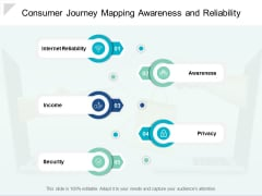 Consumer Journey Mapping Awareness And Reliability Ppt Powerpoint Presentation Outline Icons