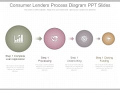 Consumer Lenders Process Diagram Ppt Slides