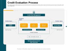 Consumer Lending Procedure Credit Evaluation Process Ppt Portfolio Diagrams PDF