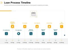 Consumer Lending Procedure Loan Process Timeline Ppt Styles Layouts PDF