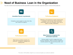 Consumer Lending Procedure Need Of Business Loan In The Organization Ppt Ideas Example Introduction PDF