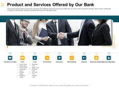 Consumer Lending Procedure Product And Services Offered By Our Bank Ppt Slides Format Ideas PDF