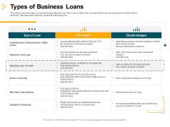 Consumer Lending Procedure Types Of Business Loans Ppt Slides Brochure PDF