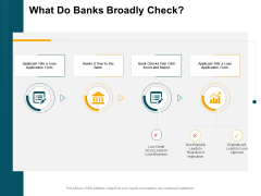 Consumer Lending Procedure What Do Banks Broadly Check Ppt Icon Deck PDF
