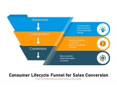 Consumer Lifecycle Funnel For Sales Conversion Ppt PowerPoint Presentation Summary Files PDF