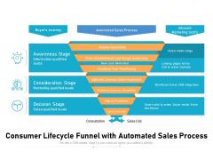 Consumer Lifecycle Funnel With Automated Sales Process Ppt PowerPoint Presentation Professional Background Images PDF