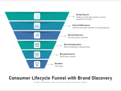 Consumer Lifecycle Funnel With Brand Discovery Ppt PowerPoint Presentation Model Graphic Tips PDF