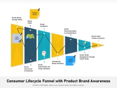 Consumer Lifecycle Funnel With Product Brand Awareness Ppt PowerPoint Presentation Ideas Master Slide PDF
