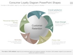 Consumer Loyalty Diagram Powerpoint Shapes