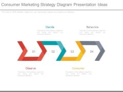 Consumer Marketing Strategy Diagram Presentation Ideas