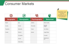 Consumer Markets Ppt PowerPoint Presentation Slides Portrait