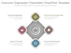 Consumer Organization Presentation Powerpoint Templates