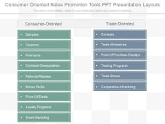 Consumer Oriented Sales Promotion Tools Ppt Presentation Layouts