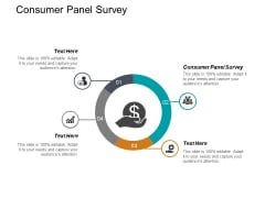Consumer Panel Survey Ppt PowerPoint Presentation Layouts Picture Cpb