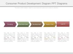 Consumer Product Development Diagram Ppt Diagrams