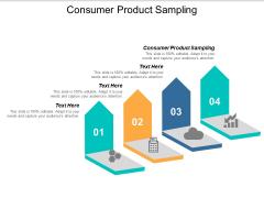 Consumer Product Sampling Ppt PowerPoint Presentationmodel Brochure Cpb