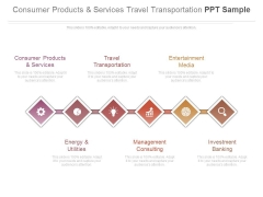 Consumer Products And Services Travel Transportation Ppt Sample