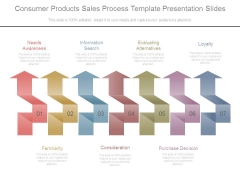 Consumer Products Sales Process Template Presentation Slides