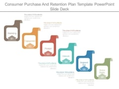 Consumer Purchase And Retention Plan Template Powerpoint Slide Deck