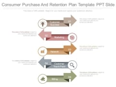 Consumer Purchase And Retention Plan Template Ppt Slide