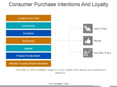 Consumer Purchase Intentions And Loyalty Ppt PowerPoint Presentation Summary Backgrounds