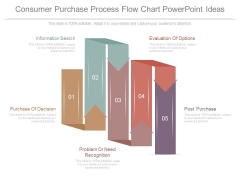 Consumer Purchase Process Flow Chart Powerpoint Ideas