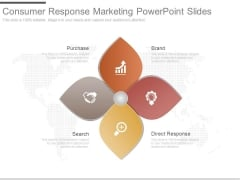 Consumer Response Marketing Powerpoint Slides