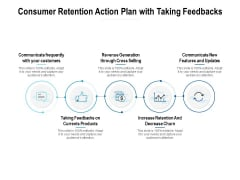 Consumer Retention Action Plan With Taking Feedbacks Ppt PowerPoint Presentation Outline Display