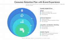 Consumer Retention Plan With Brand Experience Ppt PowerPoint Presentation Styles Ideas PDF