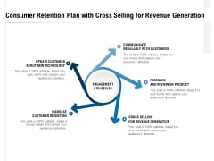 Consumer Retention Plan With Cross Selling For Revenue Generation Ppt PowerPoint Presentation Styles Example Introduction
