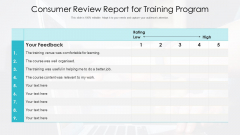 Consumer Review Report For Training Program Ppt Infographics Graphics PDF