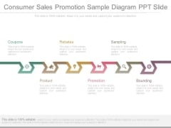 Consumer Sales Promotion Sample Diagram Ppt Slide