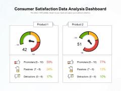 Consumer Satisfaction Data Analysis Dashboard Ppt PowerPoint Presentation Gallery Microsoft PDF