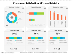 Consumer Satisfaction Kpis And Metrics Ppt PowerPoint Presentation Ideas Shapes PDF