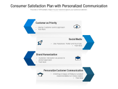 Consumer Satisfaction Plan With Personalized Communication Ppt PowerPoint Presentation Infographic Template Model