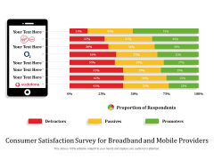 Consumer Satisfaction Survey For Broadband And Mobile Providers Ppt PowerPoint Presentation Pictures Themes PDF