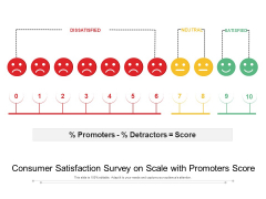 Consumer Satisfaction Survey On Scale With Promoters Score Ppt PowerPoint Presentation Pictures Inspiration PDF