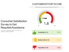 Consumer Satisfaction Survey To Get Required Assistance Ppt PowerPoint Presentation Gallery Elements PDF