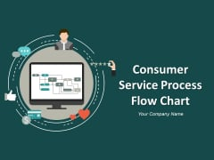 Consumer Service Process Flow Chart Ppt PowerPoint Presentation Complete Deck With Slides