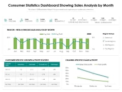 Consumer Statistics Dashboard Showing Sales Analysis By Month Ppt PowerPoint Presentation Icon Inspiration PDF
